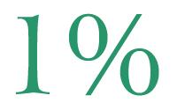 ado1%